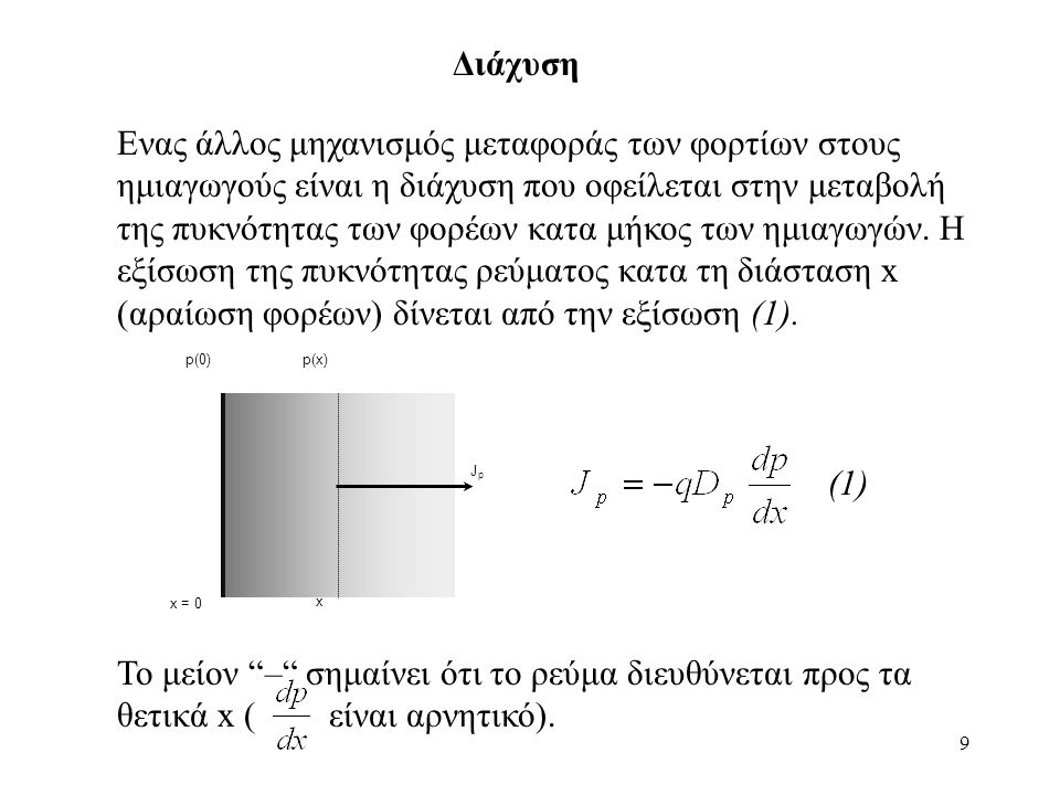 10 Για τα ηλεκτρόνια ισχύει αντίστοιχα η εξίσωση (2) χωρίς το – .