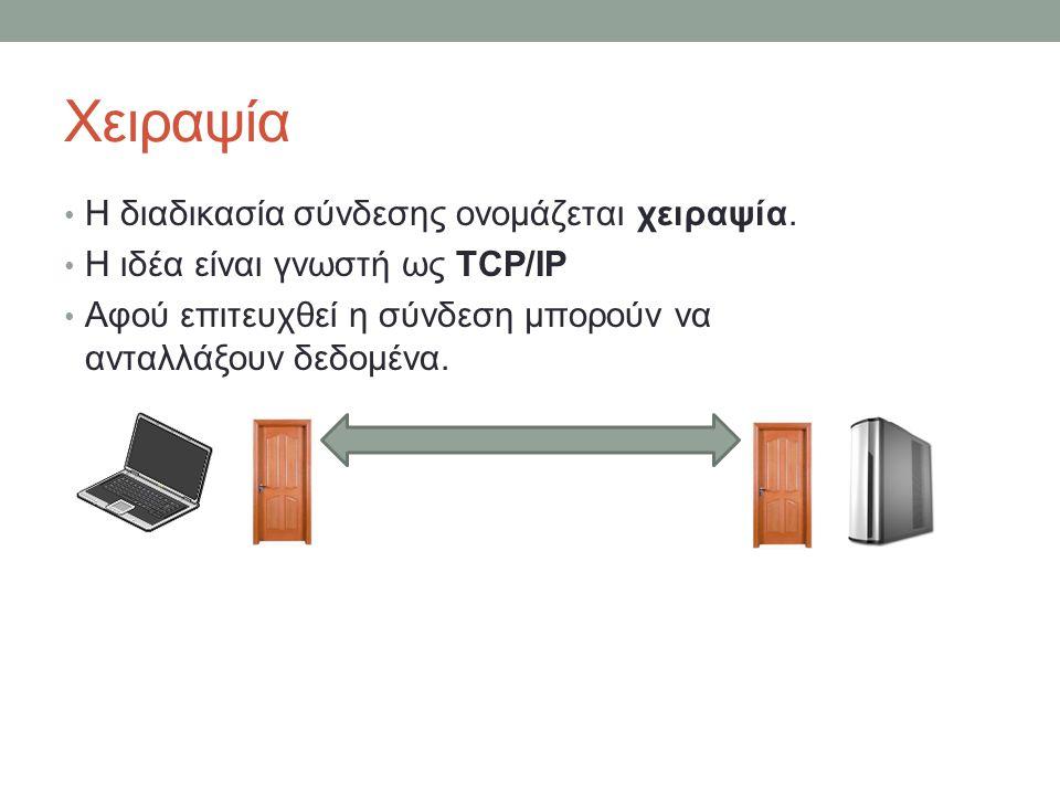 Χειραψία Η διαδικασία σύνδεσης ονομάζεται χειραψία. Η ιδέα είναι γνωστή ως TCP/IP Αφού επιτευχθεί η σύνδεση μπορούν να ανταλλάξουν δεδομένα.