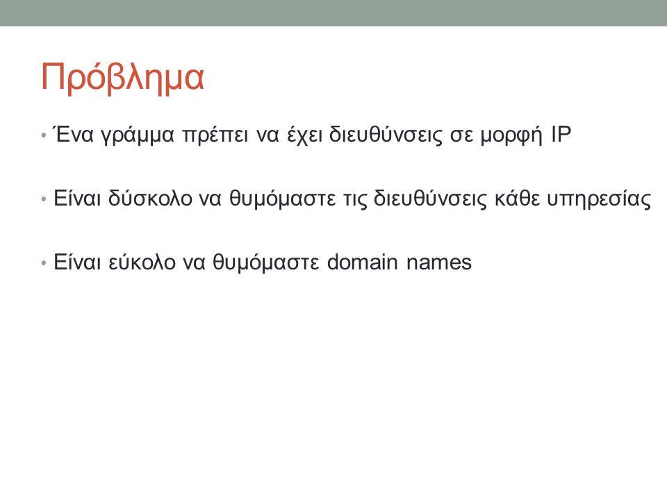 Πρόβλημα Ένα γράμμα πρέπει να έχει διευθύνσεις σε μορφή IP Είναι δύσκολο να θυμόμαστε τις διευθύνσεις κάθε υπηρεσίας Είναι εύκολο να θυμόμαστε domain