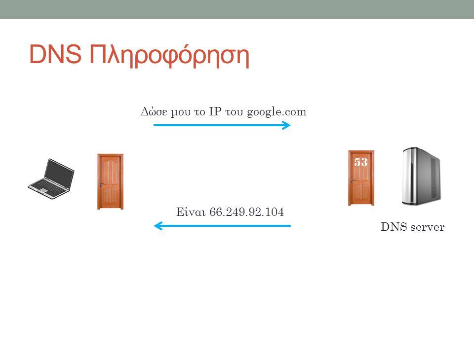DNS Πληροφόρηση Δώσε μου το IP του google.com Είναι 66.249.92.104 DNS server 53