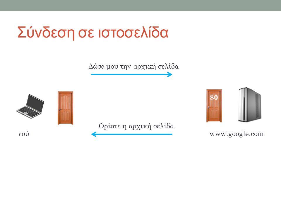 Σύνδεση σε ιστοσελίδα Δώσε μου την αρχική σελίδα Ορίστε η αρχική σελίδα εσύwww.google.com 80