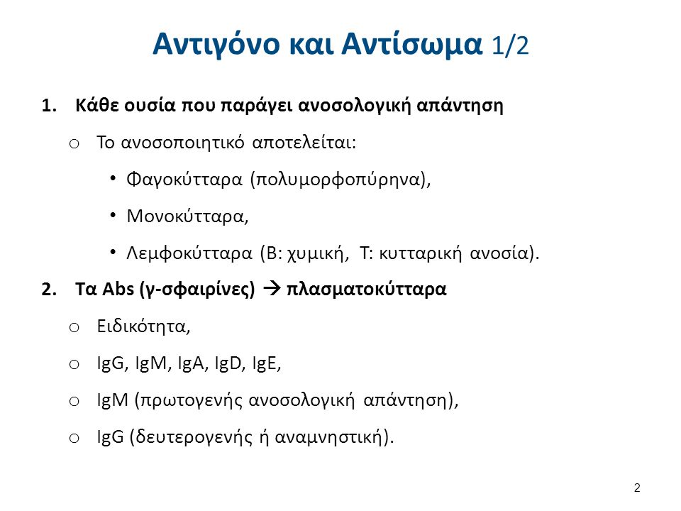 αντισώματα αντί-αντισώματα Αντισφαιρινικός Ορός ή αντί - Αντίσωμα 23