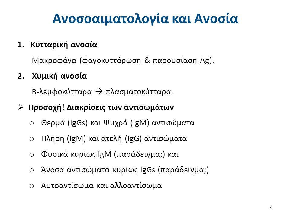 IgM-συγκολλητίνες Ψυχρά αντισώματα (ΑΒΟ, Μ, Ν, P, Lewis, Ii) Ατελή αντισώματα IgG-συγκολλητίνες Θερμά αντισώματα (όλα τα υπόλοιπα) Πλήρη αντισώματα 45