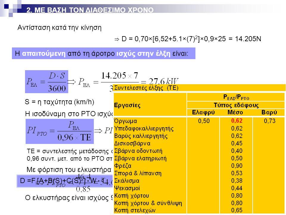 D =F i [A+B(S)+C(S) 2 ] WT ⇒ D = 0,70×[6,52+5.1×(7) 2 ]×0,9×25 = 14.205Ν Αντίσταση κατά την κίνηση Η απαιτούμενη από τη άροτρο ισχύς στην έλξη είναι: S = η ταχύτητα (km/h) Η ισοδύναμη στο ΡΤΟ ισχύς είναι: Με φόρτιση του ελκυστήρα 85% γίνεται: Ο ελκυστήρας είναι ισχύος 90kW PTO 2.