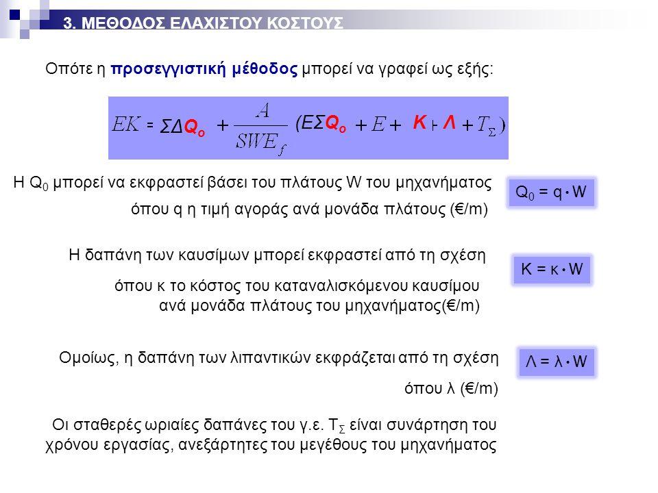 Η Q 0 μπορεί να εκφραστεί βάσει του πλάτους W του μηχανήματος Q 0 = q W όπου q η τιμή αγοράς ανά μονάδα πλάτους (€/m) Η δαπάνη των καυσίμων μπορεί εκφραστεί από τη σχέση K = κ W όπου κ το κόστος του καταναλισκόμενου καυσίμου ανά μονάδα πλάτους του μηχανήματος(€/m) ΣΔQ o (ΕΣQ o Κ Ομοίως, η δαπάνη των λιπαντικών εκφράζεται από τη σχέση Λ = λ W όπου λ (€/m) Λ 3.