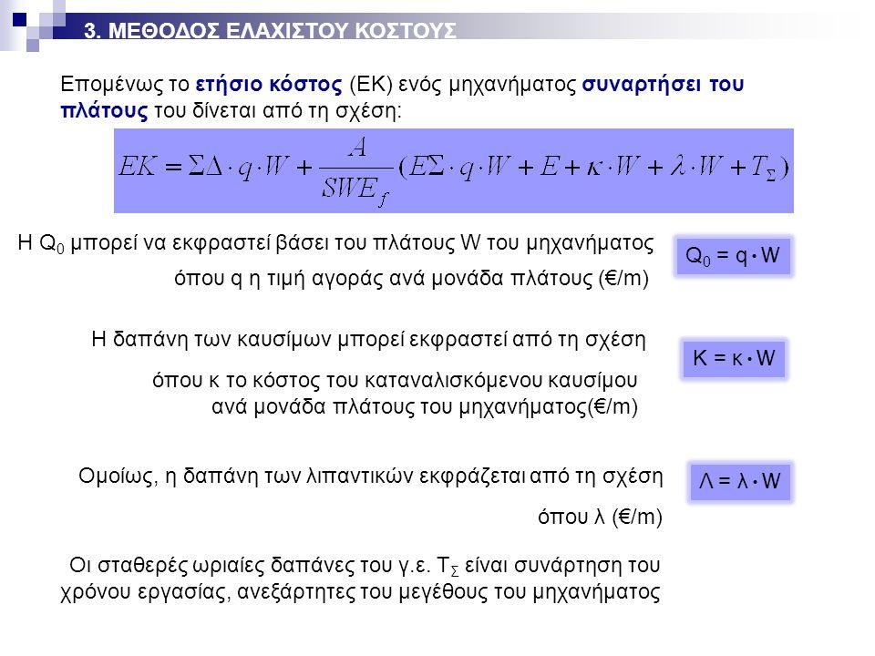 Επομένως το ετήσιο κόστος (ΕΚ) ενός μηχανήματος συναρτήσει του πλάτους του δίνεται από τη σχέση: 3. ΜΕΘΟΔΟΣ ΕΛΑΧΙΣΤΟΥ ΚΟΣΤΟΥΣ Η Q 0 μπορεί να εκφραστε