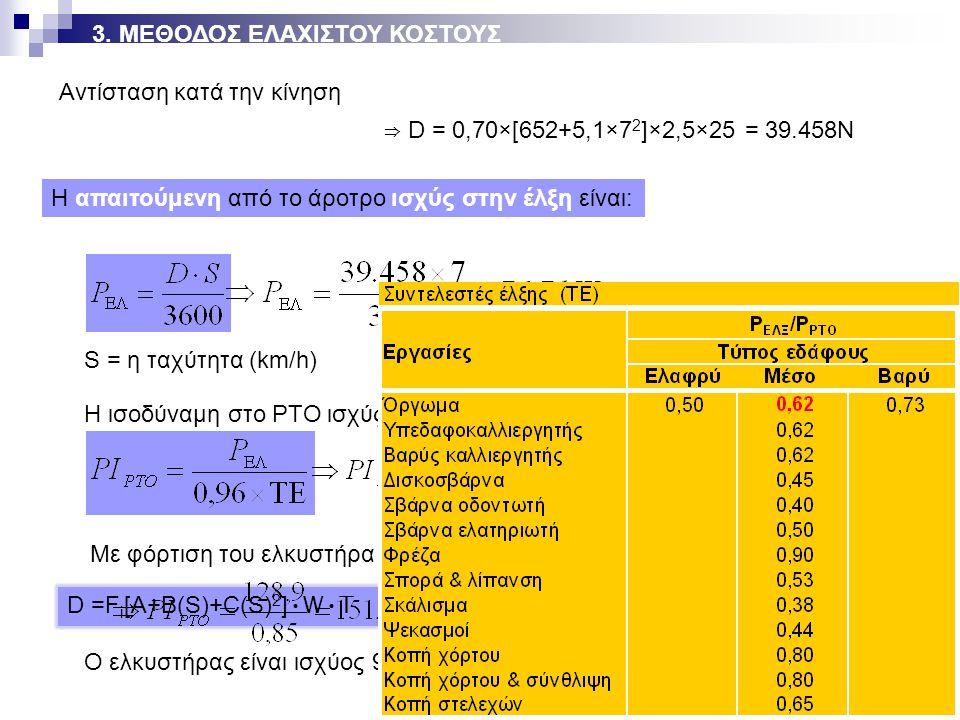 D =F i [A+B(S)+C(S) 2 ] WT ⇒ D = 0,70×[652+5,1×7 2 ]×2,5×25 = 39.458Ν Αντίσταση κατά την κίνηση Η απαιτούμενη από το άροτρο ισχύς στην έλξη είναι: S = η ταχύτητα (km/h) Η ισοδύναμη στο ΡΤΟ ισχύς είναι: Με φόρτιση του ελκυστήρα 85% γίνεται: Ο ελκυστήρας είναι ισχύος 90kW PTO 3.