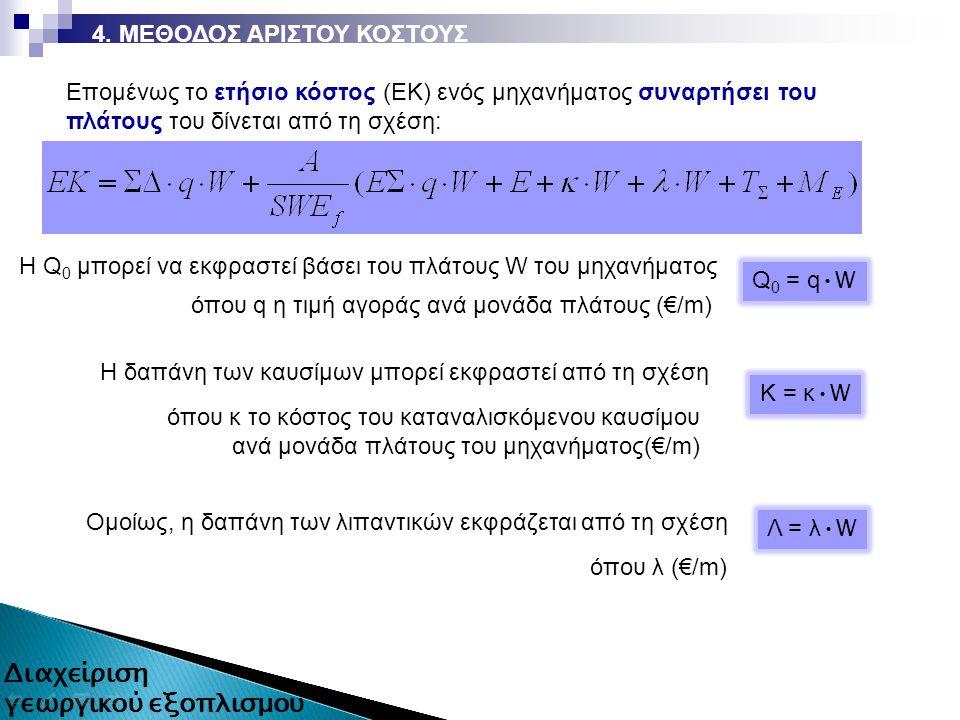 Επομένως το ετήσιο κόστος (ΕΚ) ενός μηχανήματος συναρτήσει του πλάτους του δίνεται από τη σχέση: 45 από 87 Η Q 0 μπορεί να εκφραστεί βάσει του πλάτους W του μηχανήματος Q 0 = q W όπου q η τιμή αγοράς ανά μονάδα πλάτους (€/m) Η δαπάνη των καυσίμων μπορεί εκφραστεί από τη σχέση K = κ W όπου κ το κόστος του καταναλισκόμενου καυσίμου ανά μονάδα πλάτους του μηχανήματος(€/m) Ομοίως, η δαπάνη των λιπαντικών εκφράζεται από τη σχέση Λ = λ W όπου λ (€/m) 4.