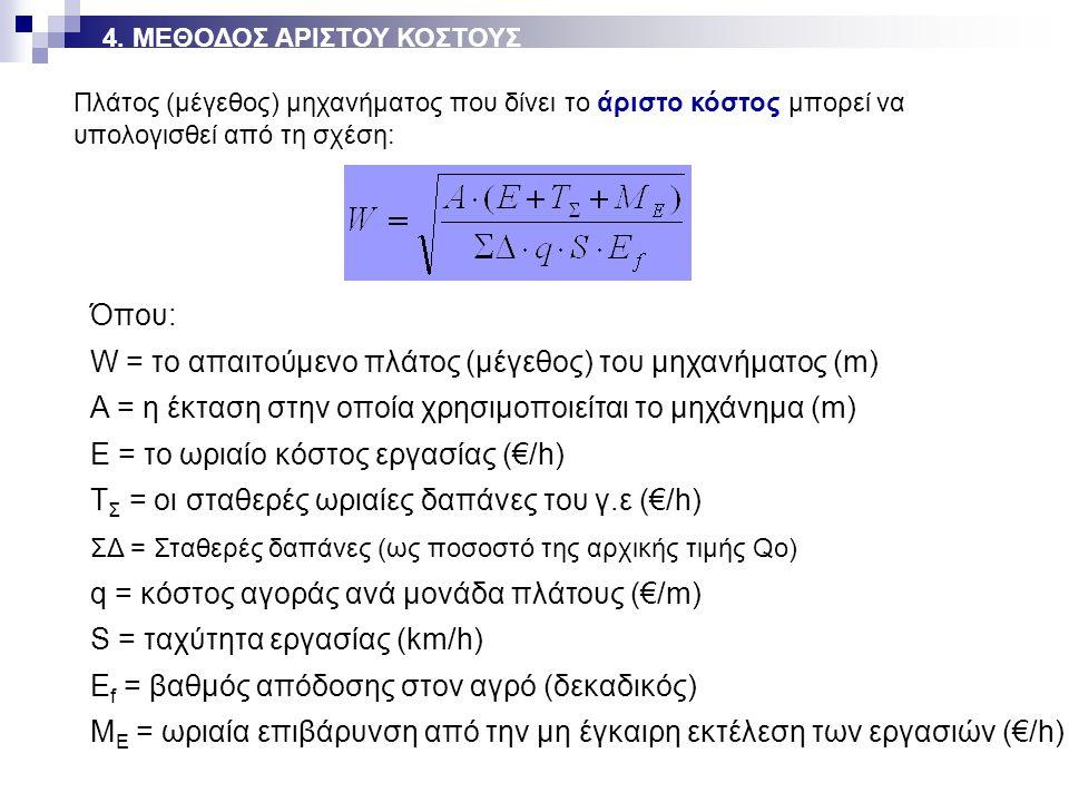 Όπου: W = το απαιτούμενο πλάτος (μέγεθος) του μηχανήματος (m) A = η έκταση στην οποία χρησιμοποιείται το μηχάνημα (m) Ε = το ωριαίο κόστος εργασίας (€/h) T Σ = οι σταθερές ωριαίες δαπάνες του γ.ε (€/h) ΣΔ = Σταθερές δαπάνες (ως ποσοστό της αρχικής τιμής Qo) q = κόστος αγοράς ανά μονάδα πλάτους (€/m) S = ταχύτητα εργασίας (km/h) Ε f = βαθμός απόδοσης στον αγρό (δεκαδικός) Μ Ε = ωριαία επιβάρυνση από την μη έγκαιρη εκτέλεση των εργασιών (€/h) Πλάτος (μέγεθος) μηχανήματος που δίνει το άριστο κόστος μπορεί να υπολογισθεί από τη σχέση: 4.