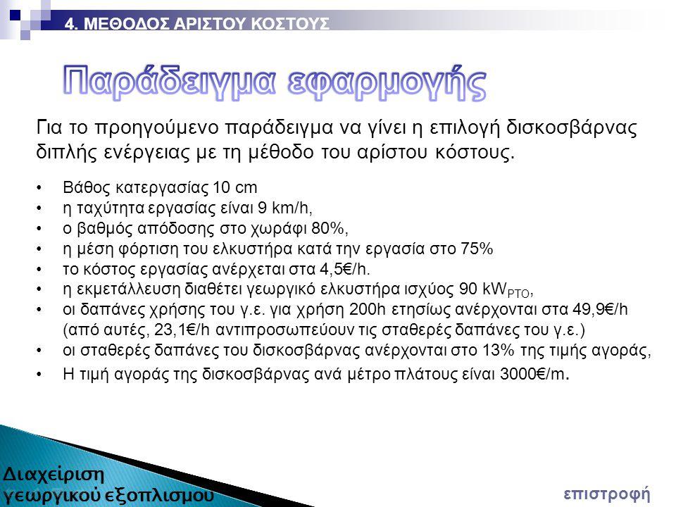 Βάθος κατεργασίας 10 cm η ταχύτητα εργασίας είναι 9 km/h, ο βαθμός απόδοσης στο χωράφι 80%, η μέση φόρτιση του ελκυστήρα κατά την εργασία στο 75% το κόστος εργασίας ανέρχεται στα 4,5€/h.