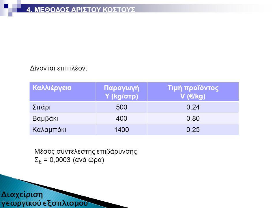 Δίνονται επιπλέον: ΚαλλιέργειαΠαραγωγή Y (kg/στρ) Τιμή προϊόντος V (€/kg) Σιτάρι5000,24 Βαμβάκι4000,80 Καλαμπόκι14000,25 Μέσος συντελεστής επιβάρυνσης Σ Ε = 0,0003 (ανά ώρα) 4.