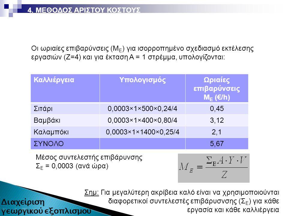 Οι ωριαίες επιβαρύνσεις (Μ Ε ) για ισορροπημένο σχεδιασμό εκτέλεσης εργασιών (Z=4) και για έκταση Α = 1 στρέμμα, υπολογίζονται: ΚαλλιέργειαΥπολογισμόςΩριαίες επιβαρύνσεις M E (€/h) Σιτάρι0,0003×1×500×0,24/40,45 Βαμβάκι0,0003×1×400×0,80/43,12 Καλαμπόκι0,0003×1×1400×0,25/42,12,1 ΣΥΝΟΛΟ5,67 Μέσος συντελεστής επιβάρυνσης Σ Ε = 0,0003 (ανά ώρα) Σημ: Για μεγαλύτερη ακρίβεια καλό είναι να χρησιμοποιούνται διαφορετικοί συντελεστές επιβάρυσνσης (Σ Ε ) για κάθε εργασία και κάθε καλλιέργεια 4.