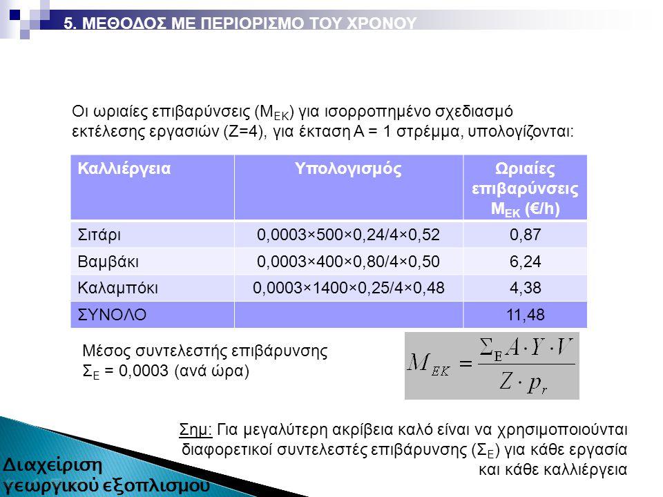 Οι ωριαίες επιβαρύνσεις (Μ ΕK ) για ισορροπημένο σχεδιασμό εκτέλεσης εργασιών (Z=4), για έκταση Α = 1 στρέμμα, υπολογίζονται: ΚαλλιέργειαΥπολογισμόςΩριαίες επιβαρύνσεις M EΚ (€/h) Σιτάρι0,0003×500×0,24/4×0,520,87 Βαμβάκι0,0003×400×0,80/4×0,506,24 Καλαμπόκι0,0003×1400×0,25/4×0,484,38 ΣΥΝΟΛΟ11,48 Μέσος συντελεστής επιβάρυνσης Σ Ε = 0,0003 (ανά ώρα) Σημ: Για μεγαλύτερη ακρίβεια καλό είναι να χρησιμοποιούνται διαφορετικοί συντελεστές επιβάρυνσης (Σ Ε ) για κάθε εργασία και κάθε καλλιέργεια 5.