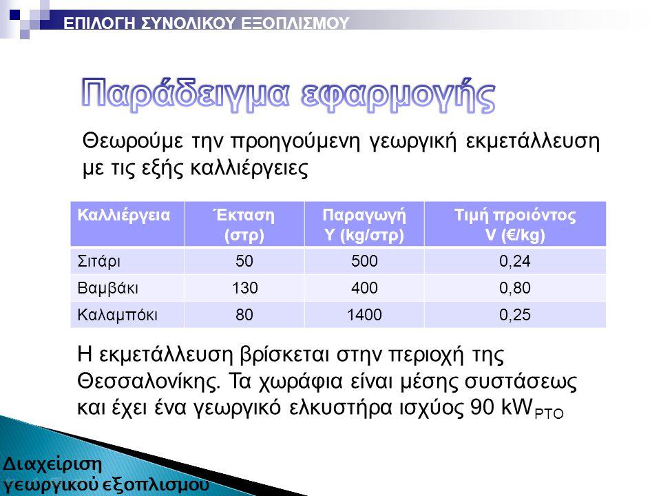 Θεωρούμε την προηγούμενη γεωργική εκμετάλλευση με τις εξής καλλιέργειες ΚαλλιέργειαΈκταση (στρ) Παραγωγή Υ (kg/στρ) Τιμή προιόντος V (€/kg) Σιτάρι505000,24 Βαμβάκι1304000,80 Καλαμπόκι8014000,25 Η εκμετάλλευση βρίσκεται στην περιοχή της Θεσσαλονίκης.