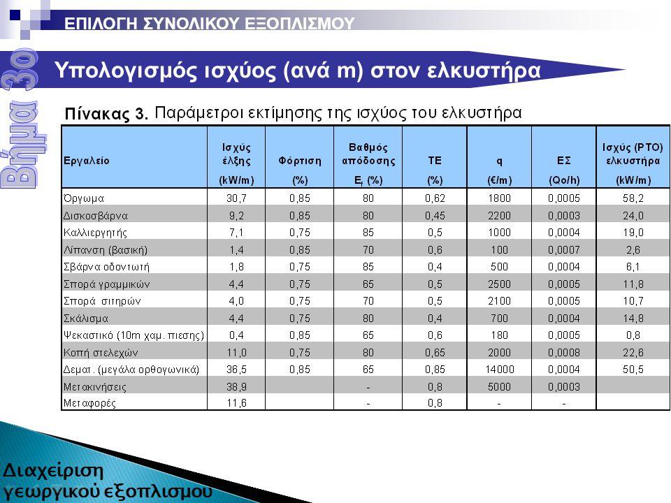 Υπολογισμός ισχύος (ανά m) στον ελκυστήρα ΕΠΙΛΟΓΗ ΣΥΝΟΛΙΚΟΥ ΕΞΟΠΛΙΣΜΟΥ