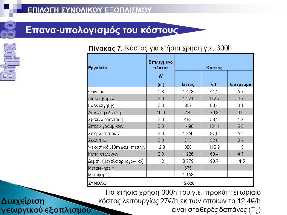 Επανα-υπολογισμός του κόστους ΕΠΙΛΟΓΗ ΣΥΝΟΛΙΚΟΥ ΕΞΟΠΛΙΣΜΟΥ Για ετήσια χρήση 300h του γ.ε. προκύπτει ωριαίο κόστος λειτουργίας 27€/h εκ των οποίων τα 1