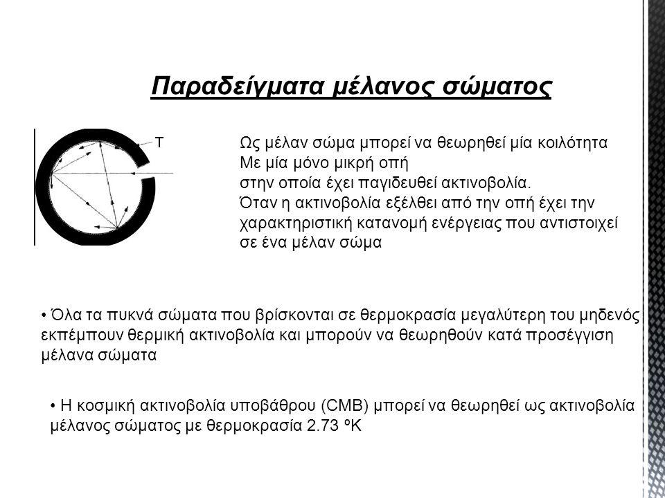 Παραδείγματα μέλανος σώματος Ως μέλαν σώμα μπορεί να θεωρηθεί μία κοιλότητα Με μία μόνο μικρή οπή στην οποία έχει παγιδευθεί ακτινοβολία. Όταν η ακτιν