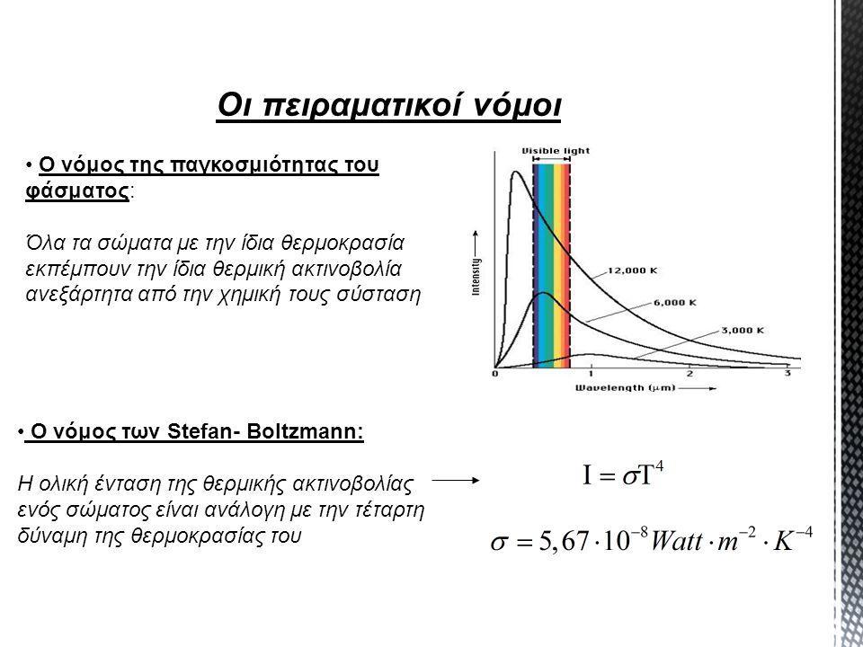Οι πειραματικοί νόμοι Ο νόμος της παγκοσμιότητας του φάσματος: Όλα τα σώματα με την ίδια θερμοκρασία εκπέμπουν την ίδια θερμική ακτινοβολία ανεξάρτητα
