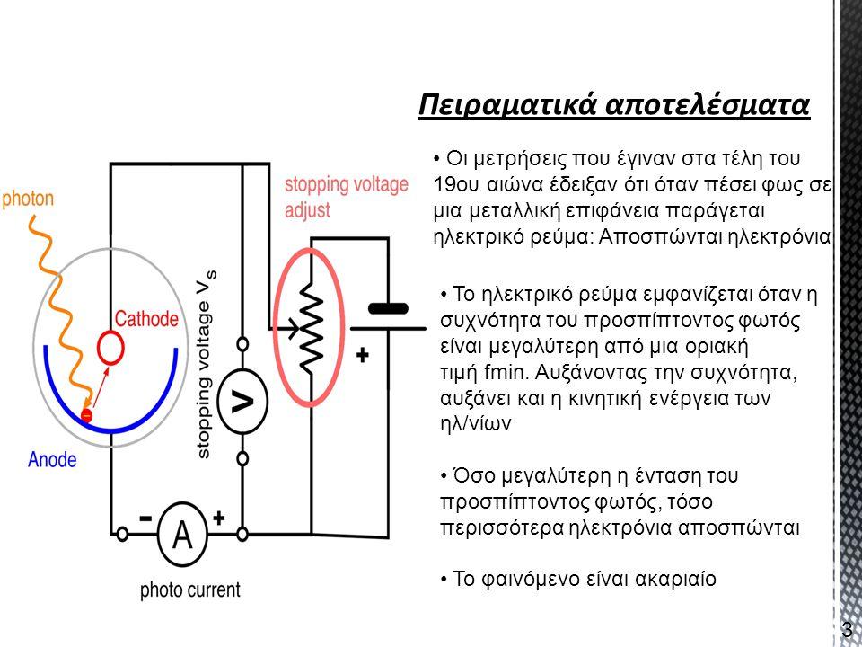 Οι μετρήσεις που έγιναν στα τέλη του 19ου αιώνα έδειξαν ότι όταν πέσει φως σε μια μεταλλική επιφάνεια παράγεται ηλεκτρικό ρεύμα: Αποσπώνται ηλεκτρόνια