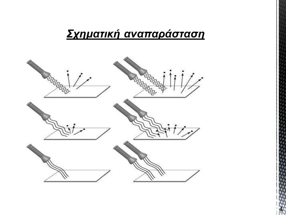 4 Σχηματική αναπαράσταση