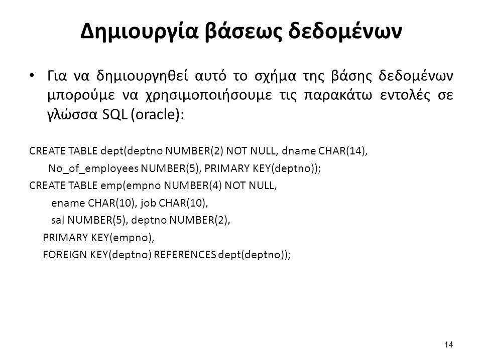 Δημιουργία βάσεως δεδομένων Για να δημιουργηθεί αυτό το σχήμα της βάσης δεδομένων μπορούμε να χρησιμοποιήσουμε τις παρακάτω εντολές σε γλώσσα SQL (ora