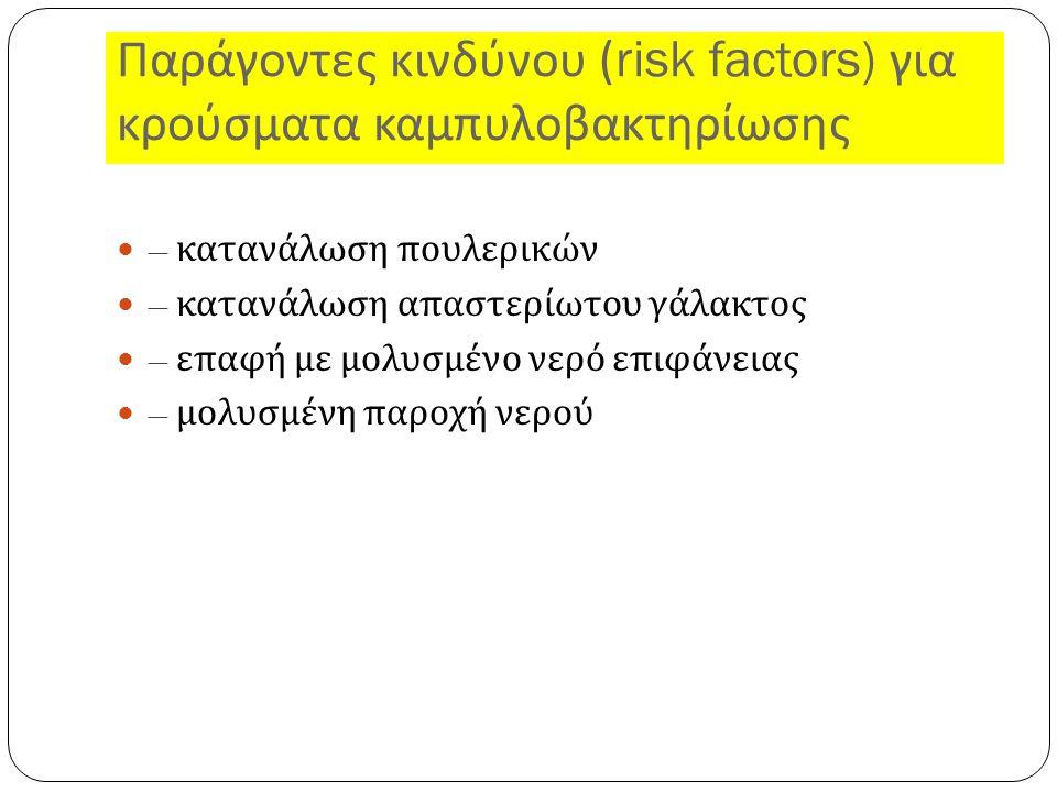 Παράγοντες κινδύνου (risk factors) για κρούσματα καμπυλοβακτηρίωσης – κατανάλωση πουλερικών – κατανάλωση απαστερίωτου γάλακτος – επαφή με μολυσμένο νερό επιφάνειας – μολυσμένη παροχή νερού