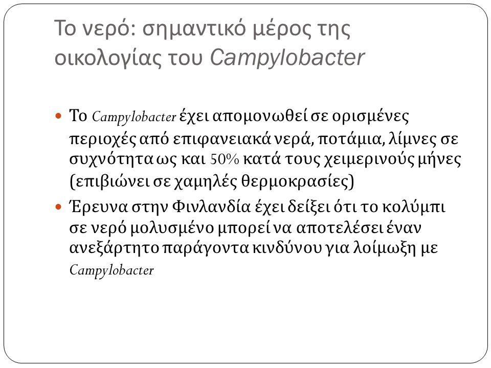 Το νερό : σημαντικό μέρος της οικολογίας του Campylobacter Το Campylobacter έχει απομονωθεί σε ορισμένες περιοχές από επιφανειακά νερά, ποτάμια, λίμνες σε συχνότητα ως και 50% κατά τους χειμερινούς μήνες ( επιβιώνει σε χαμηλές θερμοκρασίες ) Έρευνα στην Φινλανδία έχει δείξει ότι το κολύμπι σε νερό μολυσμένο μπορεί να αποτελέσει έναν ανεξάρτητο παράγοντα κινδύνου για λοίμωξη με Campylobacter