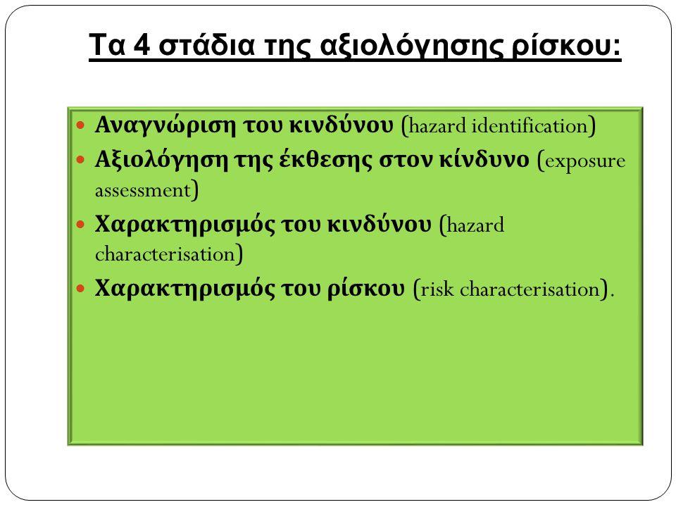 Τα 4 στάδια της αξιολόγησης ρίσκου : Αναγνώριση του κινδύνου (hazard identification) Αξιολόγηση της έκθεσης στον κίνδυνο (exposure assessment) Χαρακτηρισμός του κινδύνου (hazard characterisation) Χαρακτηρισμός του ρίσκου (risk characterisation).