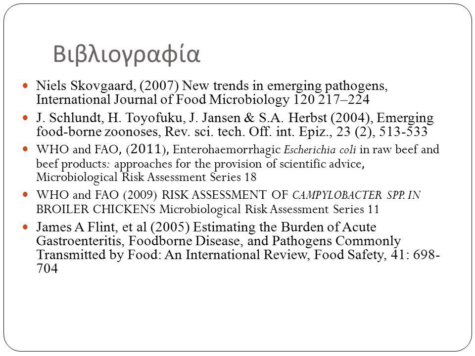 Βιβλιογραφία Niels Skovgaard, (2007) New trends in emerging pathogens, International Journal of Food Microbiology 120 217–224 J.