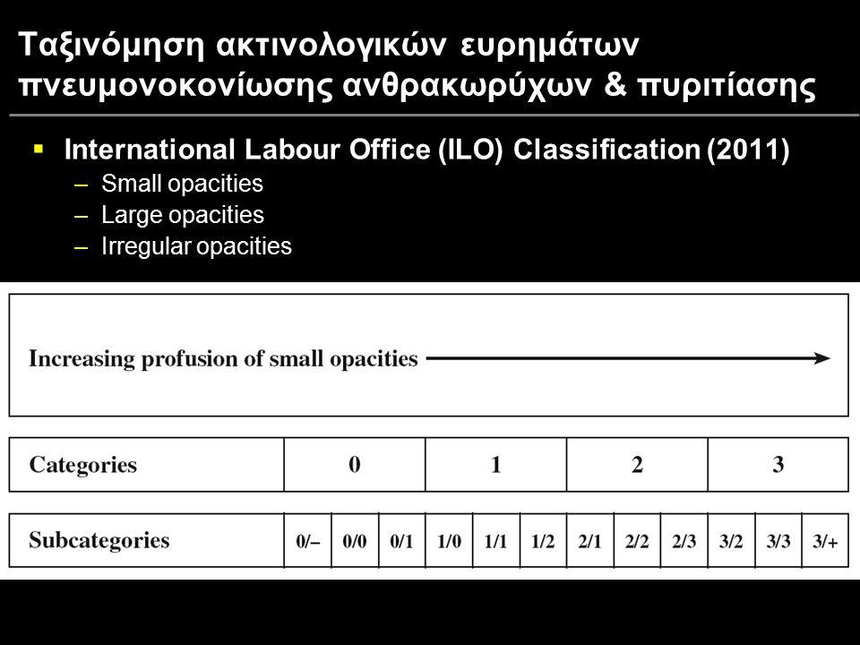 Ταξινόμηση ακτινολογικών ευρημάτων πνευμονοκονίωσης ανθρακωρύχων & πυριτίασης  International Labour Office (ILO) Classification (2011) –Small opaciti