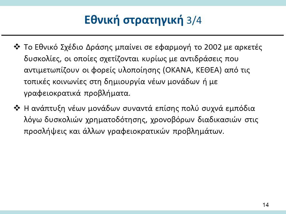 14  Το Εθνικό Σχέδιο Δράσης μπαίνει σε εφαρμογή το 2002 με αρκετές δυσκολίες, οι οποίες σχετίζονται κυρίως με αντιδράσεις που αντιμετωπίζουν οι φορείς υλοποίησης (ΟΚΑΝΑ, ΚΕΘΕΑ) από τις τοπικές κοινωνίες στη δημιουργία νέων μονάδων ή με γραφειοκρατικά προβλήματα.