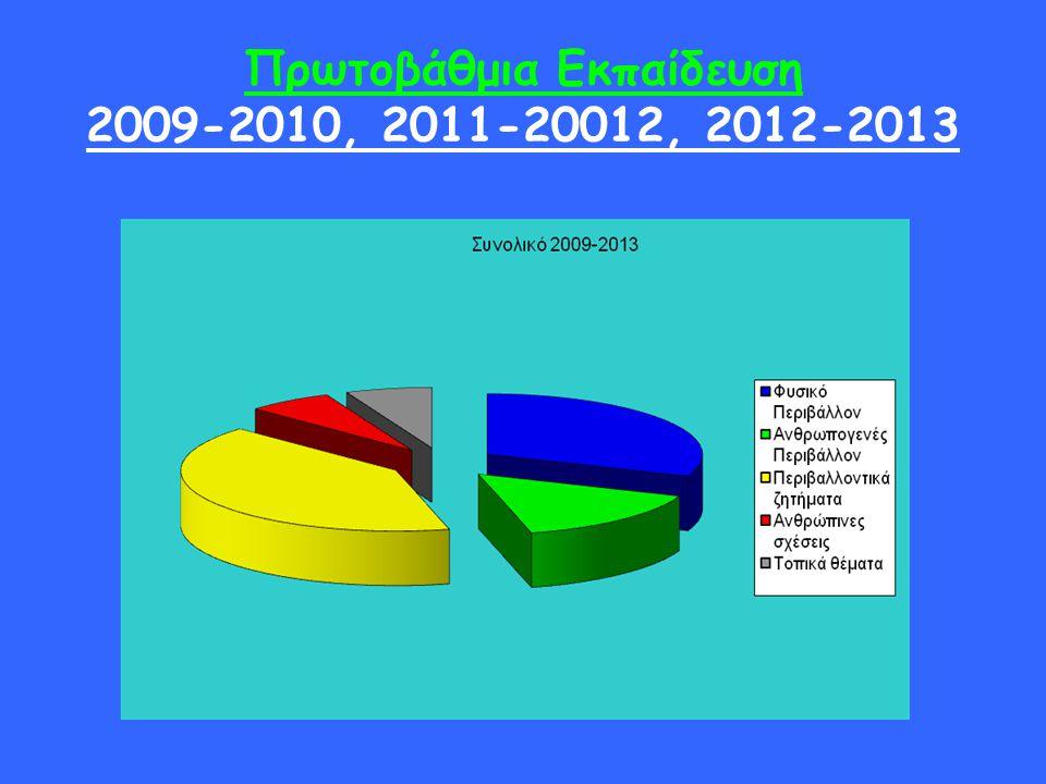 Πρωτοβάθμια Εκπαίδευση 2009-2010, 2011-20012, 2012-2013