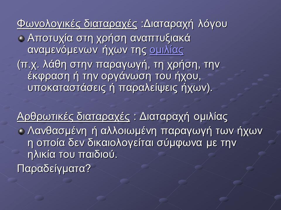 Φωνολογική Διαταραχή Απλοποιήσεις συλλαβών (π.χ.λάπα αντί ντουλάπα) Αναδιπλασιασμοί συλλαβών (π.χ.
