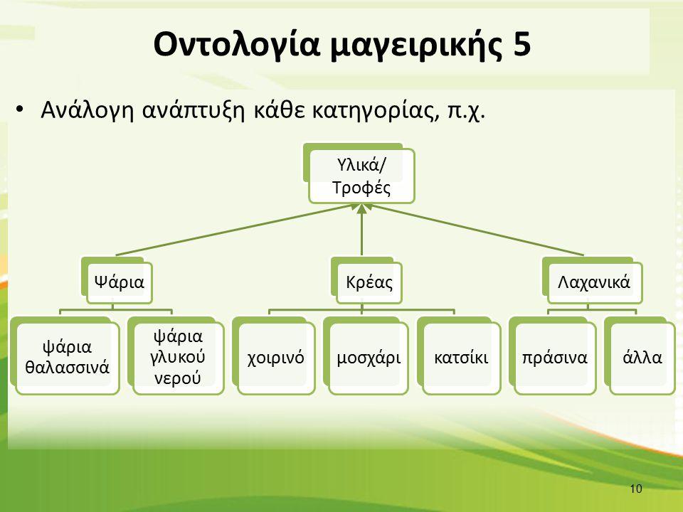 Οντολογία μαγειρικής 5 Ανάλογη ανάπτυξη κάθε κατηγορίας, π.χ.