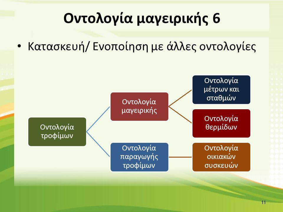 Οντολογία μαγειρικής 6 Κατασκευή/ Ενοποίηση με άλλες οντολογίες Οντολογία τροφίμων Οντολογία μαγειρικής Οντολογία μέτρων και σταθμών Οντολογία θερμίδων Οντολογία παραγωγής τροφίμων Οντολογία οικιακών συσκευών 11