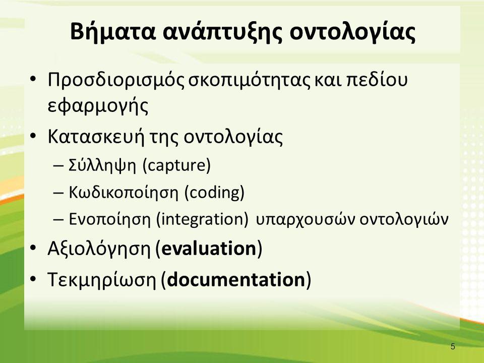 Βήματα ανάπτυξης οντολογίας Προσδιορισμός σκοπιμότητας και πεδίου εφαρμογής Κατασκευή της οντολογίας – Σύλληψη (capture) – Κωδικοποίηση (coding) – Ενοποίηση (integration) υπαρχουσών οντολογιών Αξιολόγηση (evaluation) Τεκμηρίωση (documentation) 5