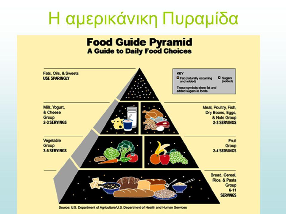 Η αμερικάνικη Πυραμίδα