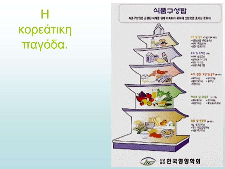 Η κορεάτικη παγόδα.