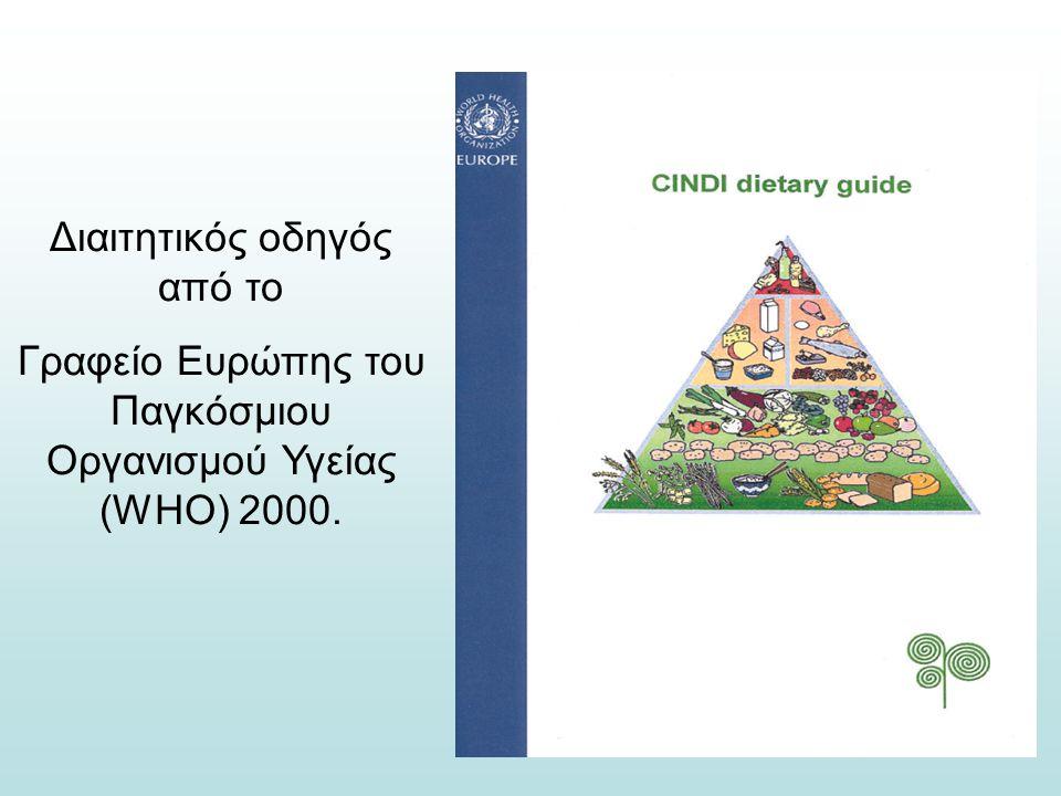 Διαιτητικός οδηγός από το Γραφείο Ευρώπης του Παγκόσμιου Οργανισμού Υγείας (WHO) 2000.