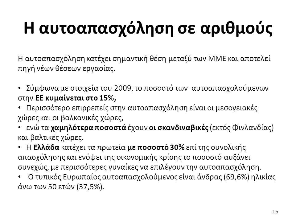 Η αυτοαπασχόληση σε αριθμούς Η αυτοαπασχόληση κατέχει σημαντική θέση μεταξύ των ΜΜΕ και αποτελεί πηγή νέων θέσεων εργασίας. Σύμφωνα με στοιχεία του 20