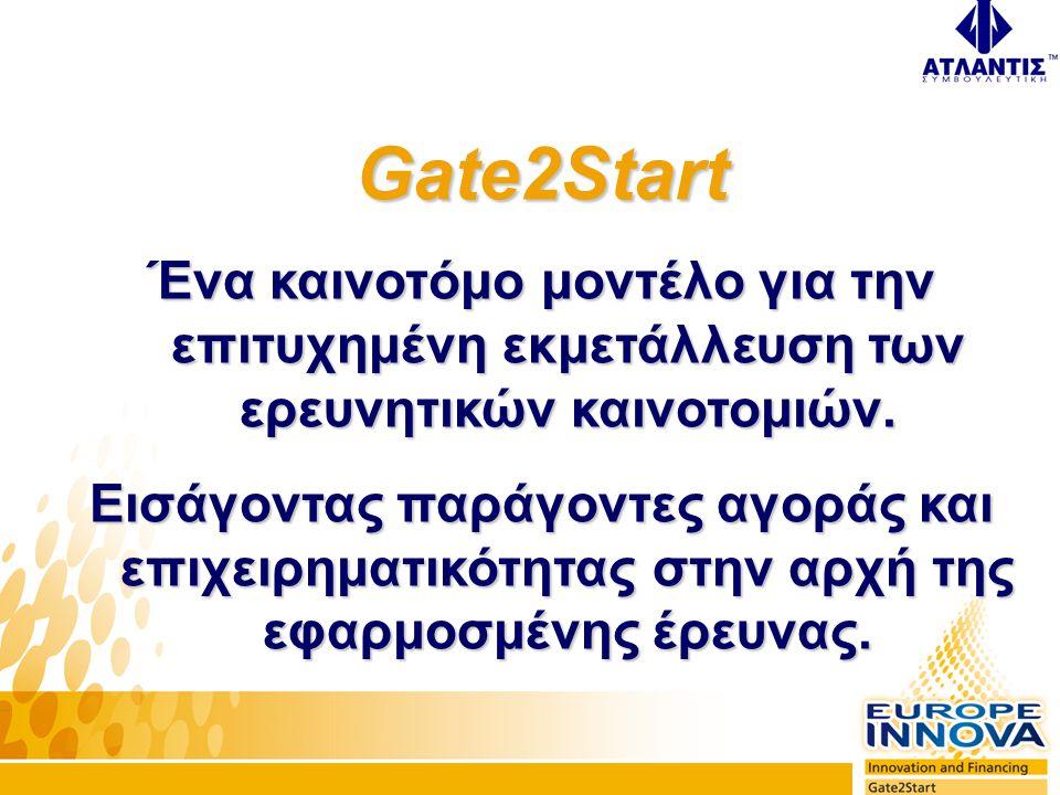 Gate2Start Ένα καινοτόμο μοντέλο για την επιτυχημένη εκμετάλλευση των ερευνητικών καινοτομιών.