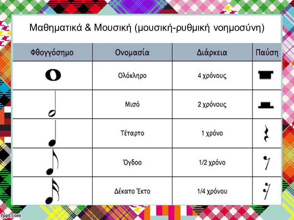 Μαθηματικά & Μουσική (μουσική-ρυθμική νοημοσύνη)