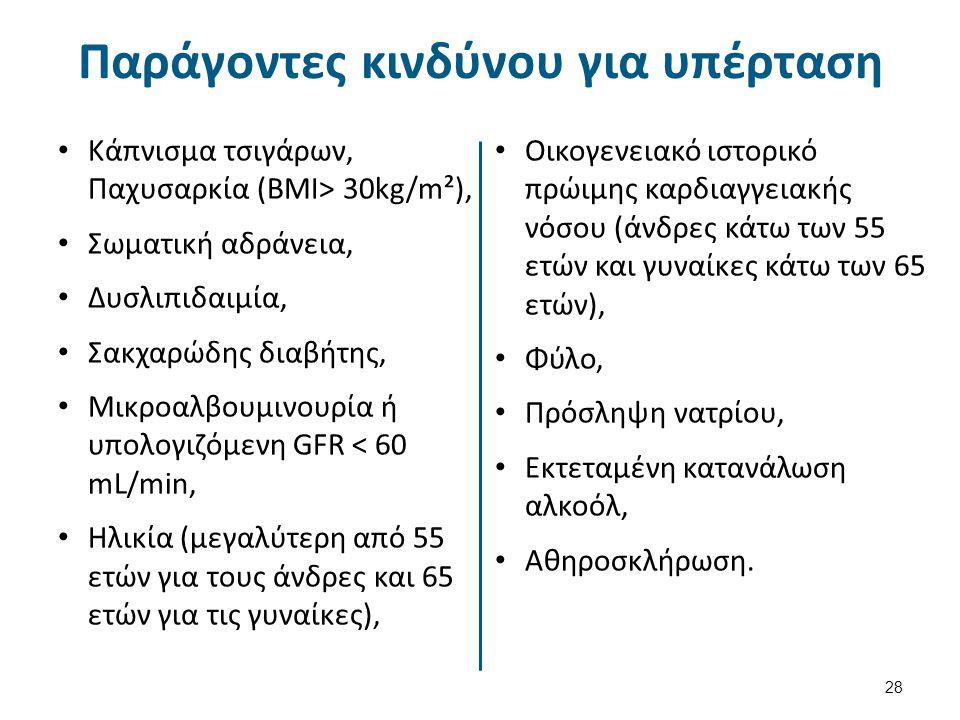 Παράγοντες κινδύνου για υπέρταση Κάπνισμα τσιγάρων, Παχυσαρκία (ΒΜΙ> 30kg/m²), Σωματική αδράνεια, Δυσλιπιδαιμία, Σακχαρώδης διαβήτης, Μικροαλβουμινουρ