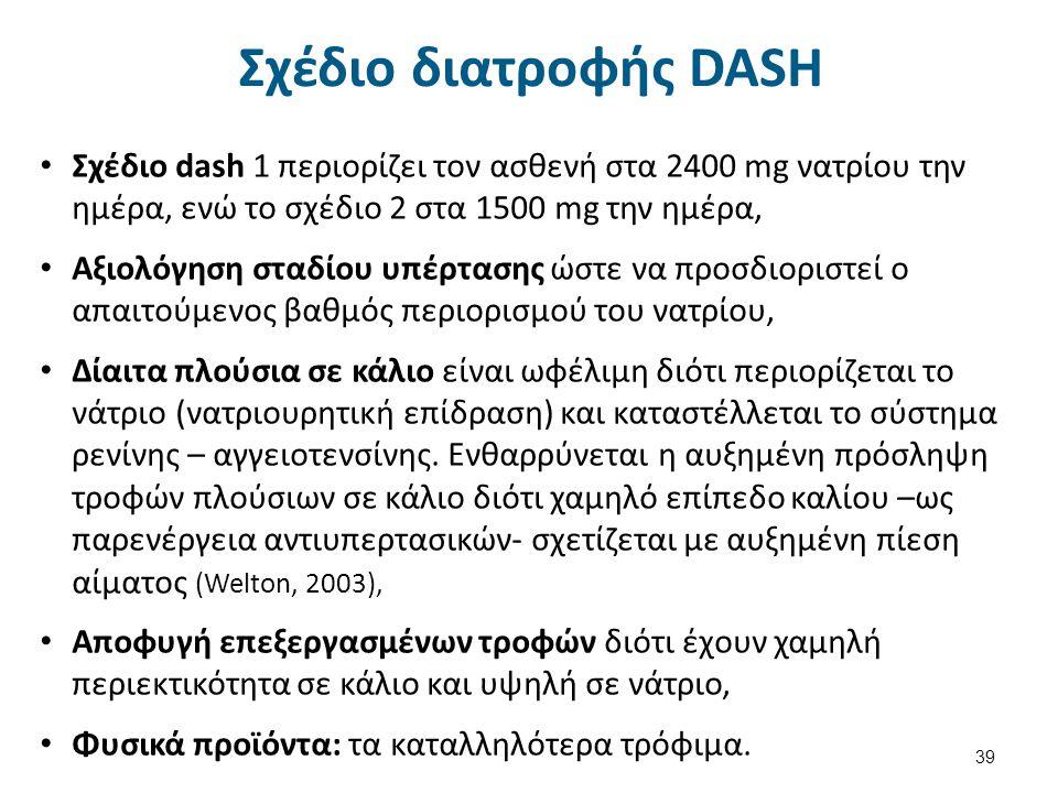 Σχέδιο διατροφής DASH Σχέδιο dash 1 περιορίζει τον ασθενή στα 2400 mg νατρίου την ημέρα, ενώ το σχέδιο 2 στα 1500 mg την ημέρα, Αξιολόγηση σταδίου υπέ