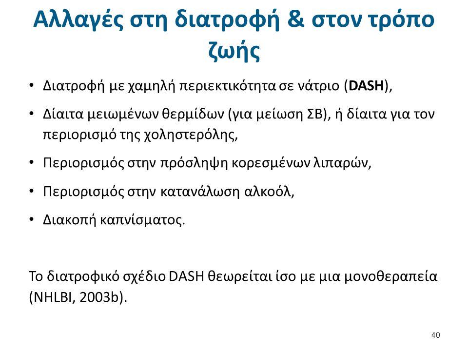 Αλλαγές στη διατροφή & στον τρόπο ζωής Διατροφή με χαμηλή περιεκτικότητα σε νάτριο (DASH), Δίαιτα μειωμένων θερμίδων (για μείωση ΣΒ), ή δίαιτα για τον