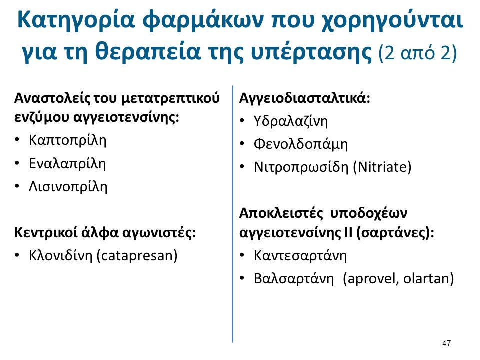 47 Κατηγορία φαρμάκων που χορηγούνται για τη θεραπεία της υπέρτασης (2 από 2) Αναστολείς του μετατρεπτικού ενζύμου αγγειοτενσίνης: Καπτοπρίλη Εναλαπρί