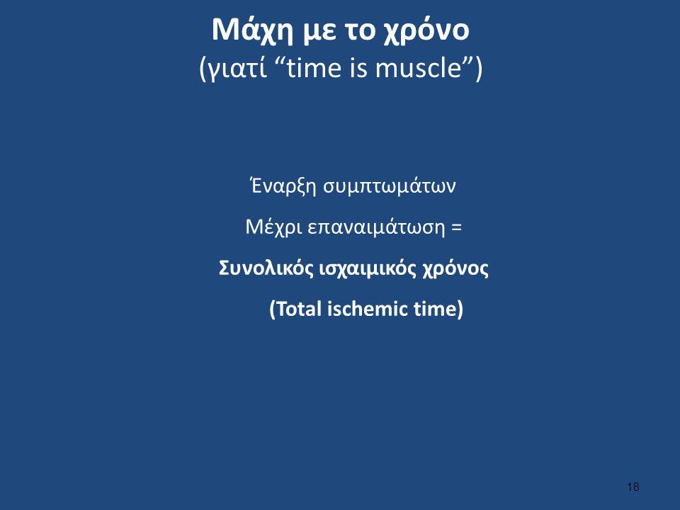 """Μάχη με το χρόνο (γιατί """"time is muscle"""") Έναρξη συμπτωμάτων Μέχρι επαναιμάτωση = Συνολικός ισχαιμικός χρόνος (Total ischemic time) 18"""