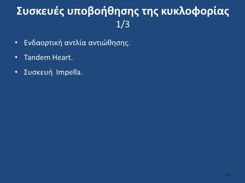 Συσκευές υποβοήθησης της κυκλοφορίας 1/3 Ενδαορτική αντλία αντιώθησης. Tandem Heart. Συσκευή Impella. 19