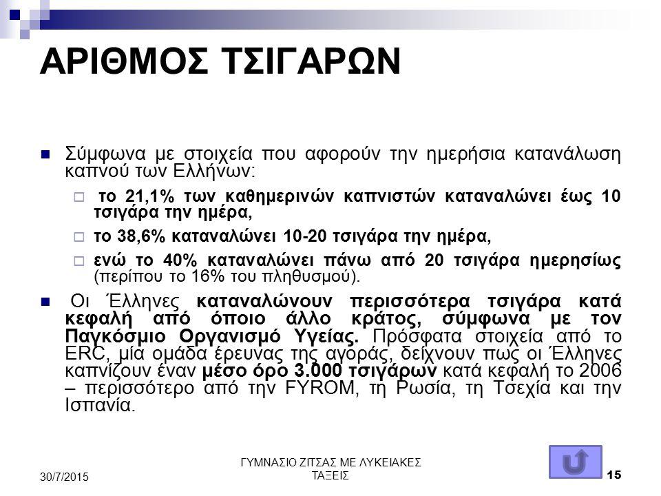 ΑΡΙΘΜΟΣ ΤΣΙΓΑΡΩΝ Σύμφωνα με στοιχεία που αφορούν την ημερήσια κατανάλωση καπνού των Ελλήνων:  το 21,1% των καθημερινών καπνιστών καταναλώνει έως 10 τ