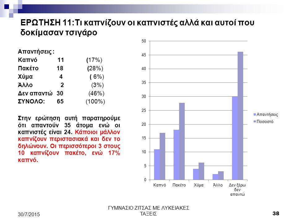 ΕΡΩΤΗΣΗ 11:Τι καπνίζουν οι καπνιστές αλλά και αυτοί που δοκίμασαν τσιγάρο Απαντήσεις : Καπνό 11 (17%) Πακέτο 18 (28%) Χύμα 4 ( 6%) Άλλο 2 (3%) Δεν απα